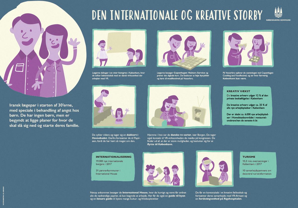 illustration-tegning-brugerrejse-persona-malene-hald-tegner-illustrator-2