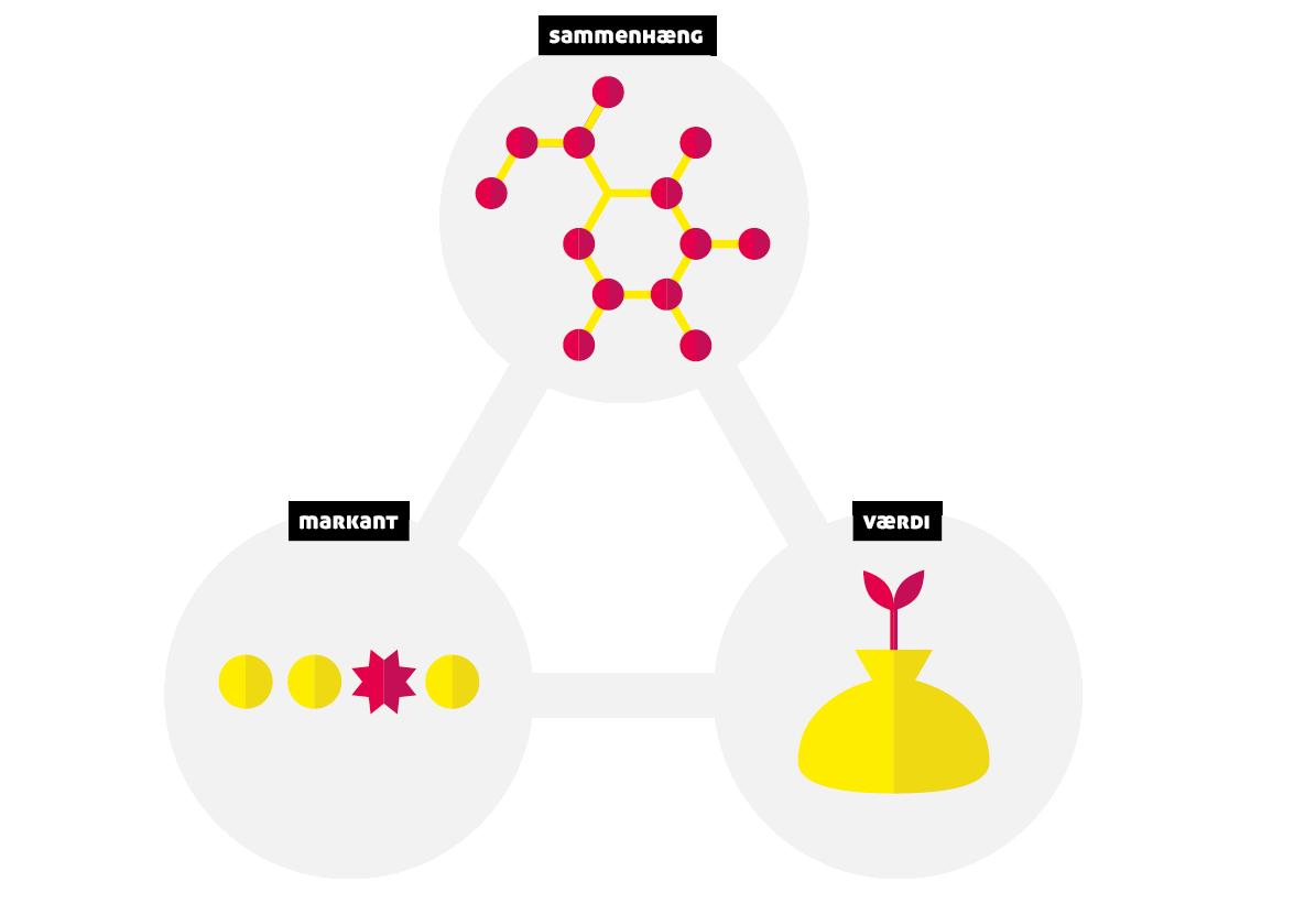 infografik-dmjx-ikon-uddannelse-2