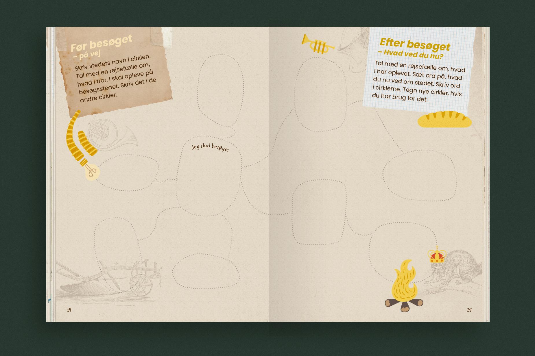 kend-dit-land-grafisk-design-bogdesign-malene-hald-grafiker-28