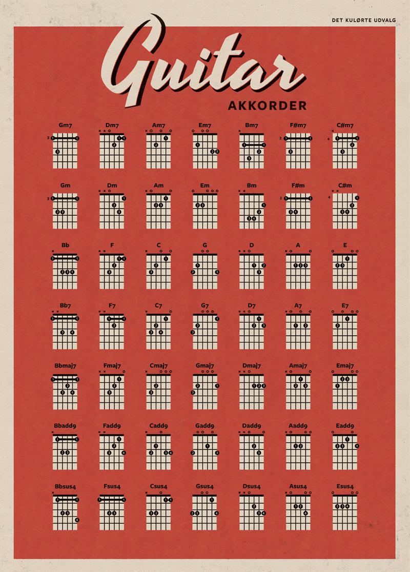 musik-guitarakkorder-infografik-infographics-guitar-chords-music-grafik-malene-hald