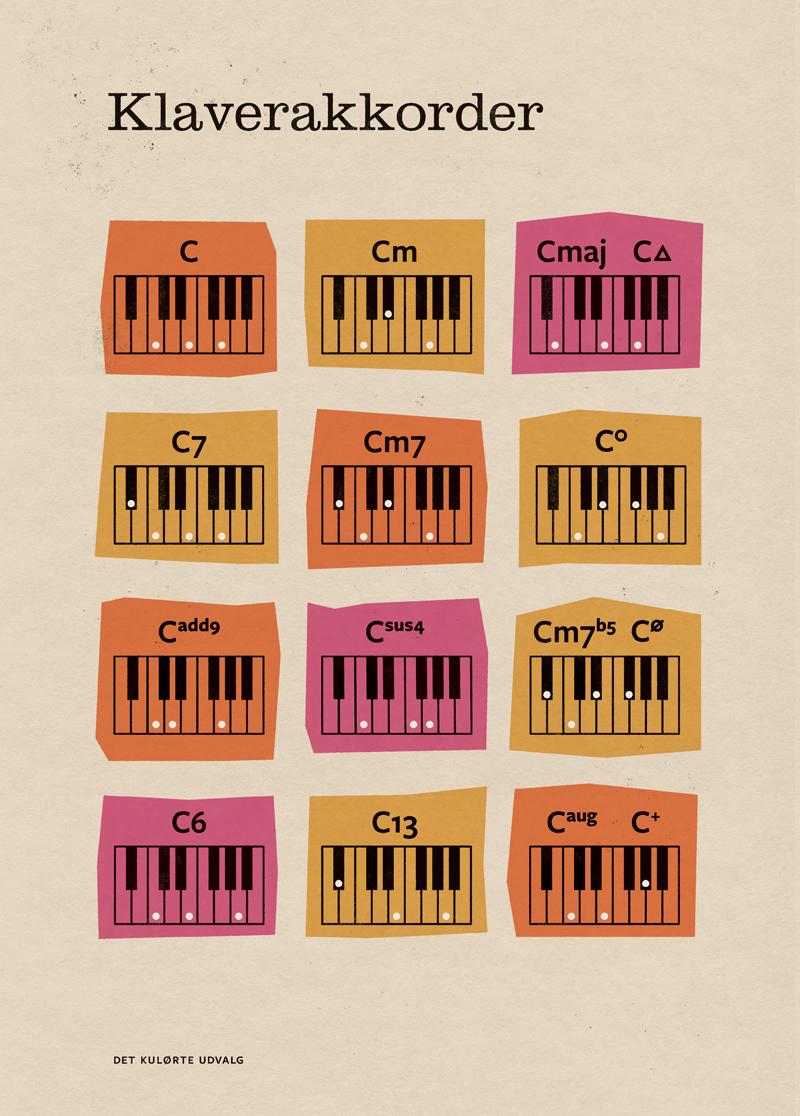 musik-klaverakkorder-piano-chords-graphics-infografik-grafik-malene-hald