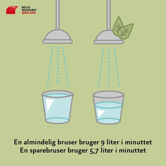 infografik-illustration-malene-hald-5