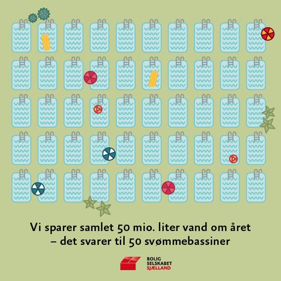 infografik-illustration-malene-hald-8
